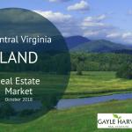 Central VA Land – Real Estate Market Update – Oct. 2018