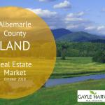 Albemarle Land – Real Estate Market Update – Oct. 2018
