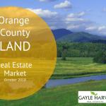 Orange County, VA Land – Real Estate Market Update – Oct. 2018