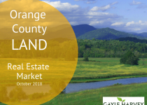 Orange County VA Land Real Estate Market