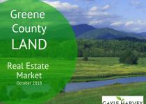 Greene County Virginia Land Real Estate Market