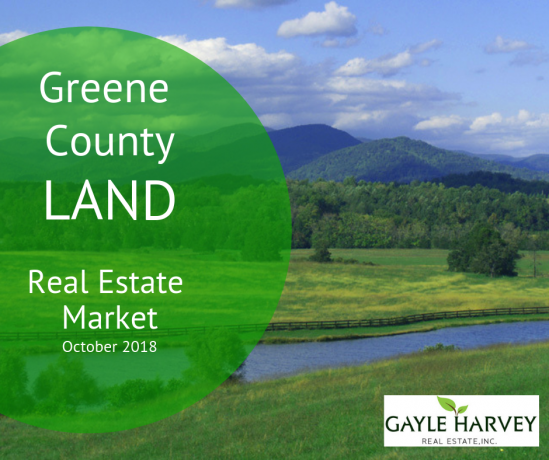 Greene County Virginia Land Real Estate Market