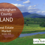 Buckingham County, VA Land – Real Estate Market Update – Oct. 2018