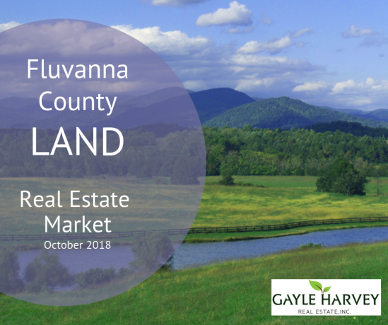 Fluvanna County Virginia Land Real Estate Market