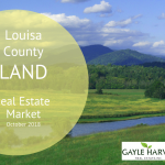 Louisa County, VA Land – Real Estate Market Update – Oct. 2018