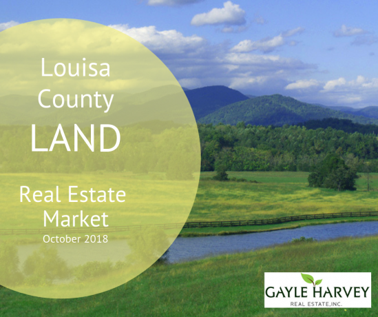 Louisa County Virginia Land Real Estate Market