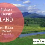 Nelson County, VA Land – Real Estate Market Update – Oct. 2018
