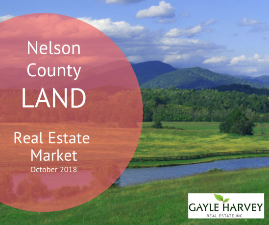 Nelson County Virginia Real Estate Market