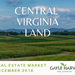 Central Virginia Land – Real Estate Market Update – Dec. 2018