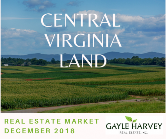 Central Virginia Land - Real Estate Market Update - Dec. 2018