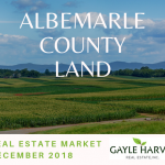 Albemarle County Land – Real Estate Market Update – Dec. 2018
