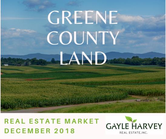 Greene Land - Real Estate Market Update - Dec. 2018