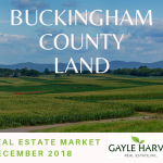 Buckingham County Land – Real Estate Market Update – Dec. 2018