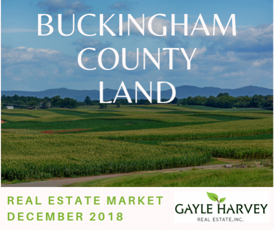 Buckingham Land - Real Estate Market Update - Dec. 2018