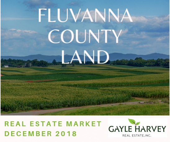 Fluvanna Land - Real Estate Market Update - Dec. 2018
