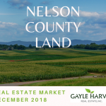 Nelson County Land – Real Estate Market Update – Dec. 2018