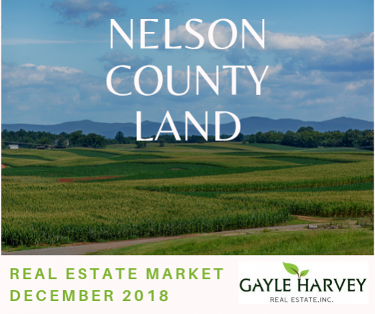 Nelson Land - Real Estate Market Update - Dec. 2018